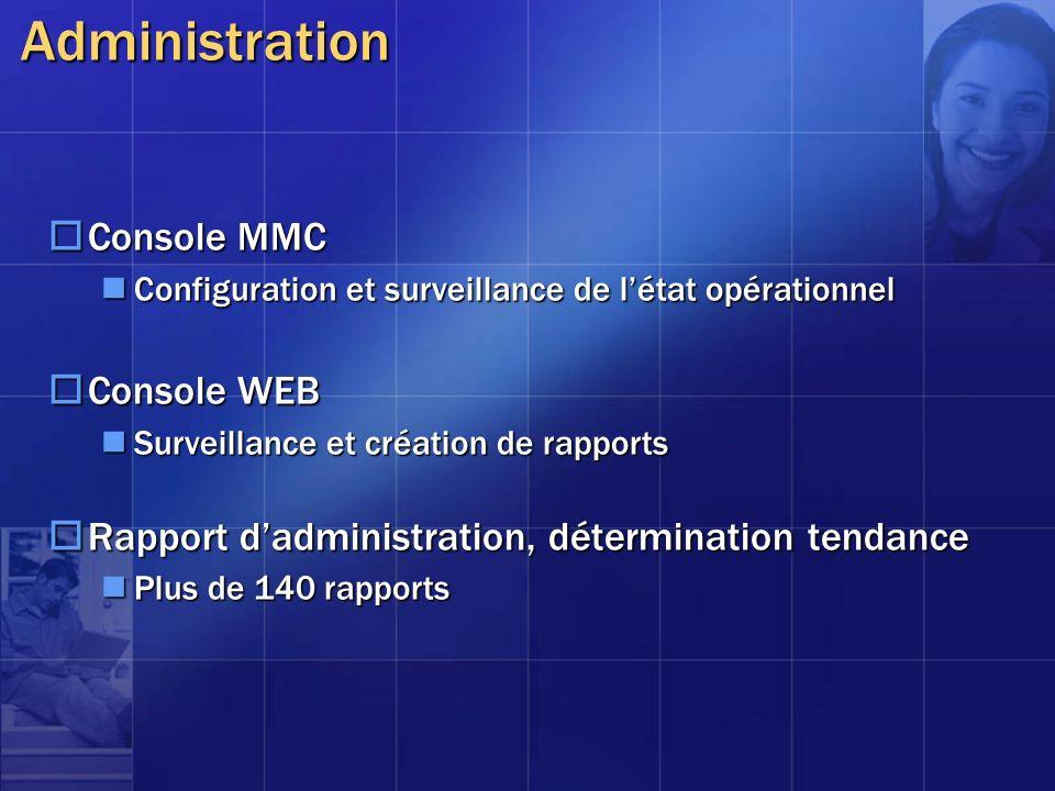 Console MMC Console MMC Configuration et surveillance de létat opérationnel Configuration et surveillance de létat opérationnel Console WEB Console WE