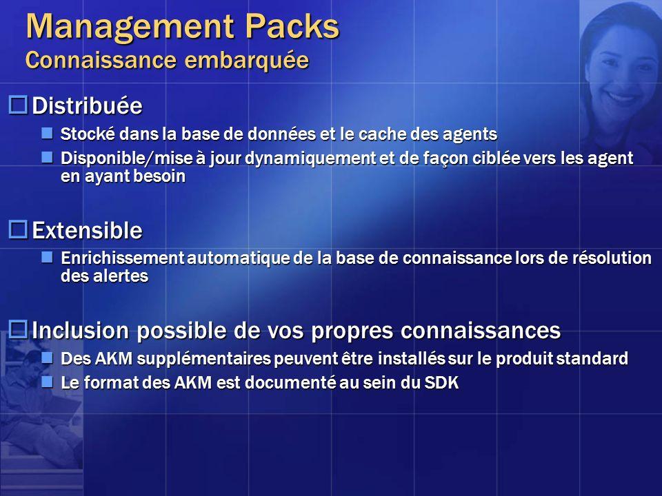 Distribuée Distribuée Stocké dans la base de données et le cache des agents Stocké dans la base de données et le cache des agents Disponible/mise à jo