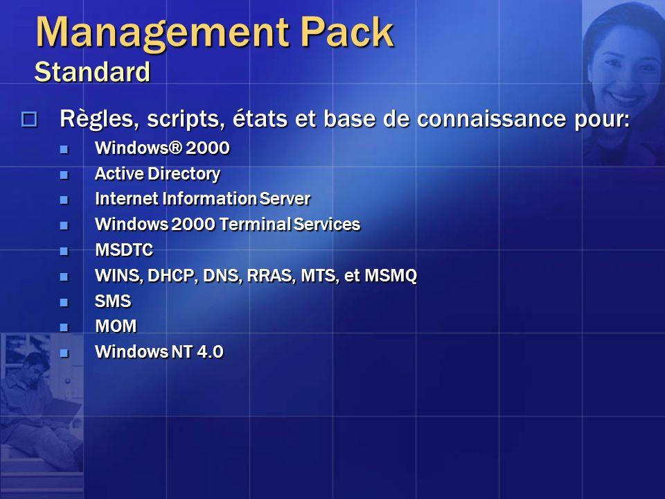 Management Pack Standard Règles, scripts, états et base de connaissance pour: Règles, scripts, états et base de connaissance pour: Windows® 2000 Windo