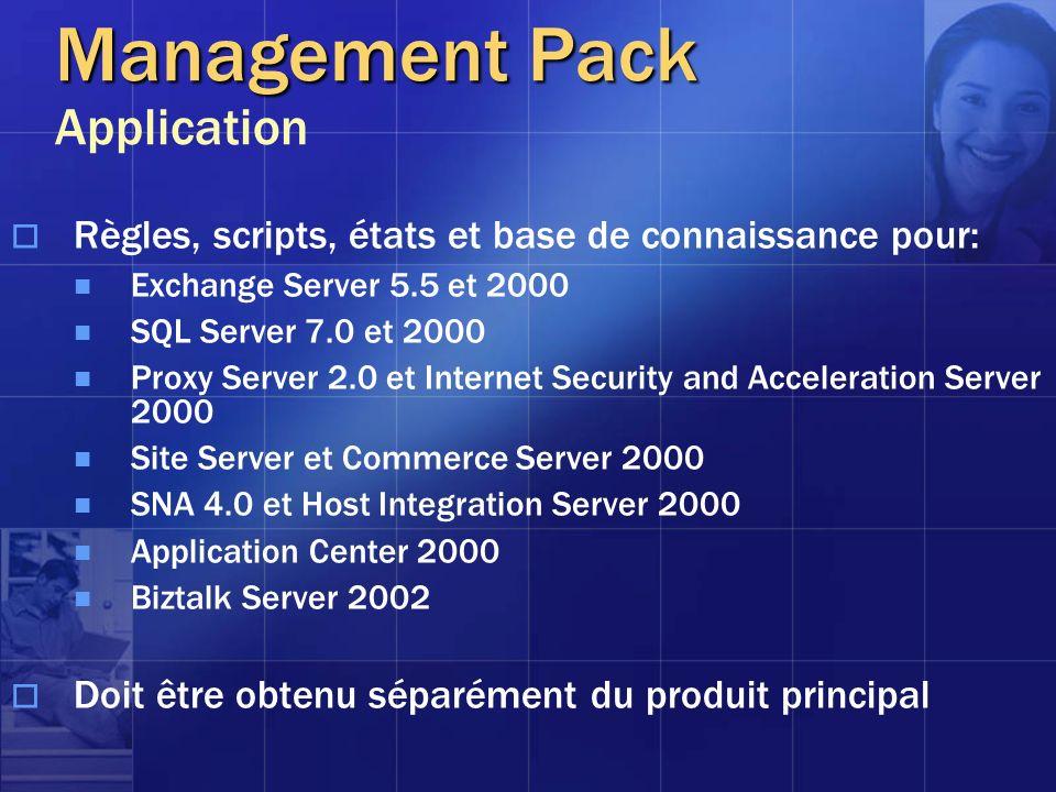 Management Pack Management Pack Application Règles, scripts, états et base de connaissance pour: Exchange Server 5.5 et 2000 SQL Server 7.0 et 2000 Pr