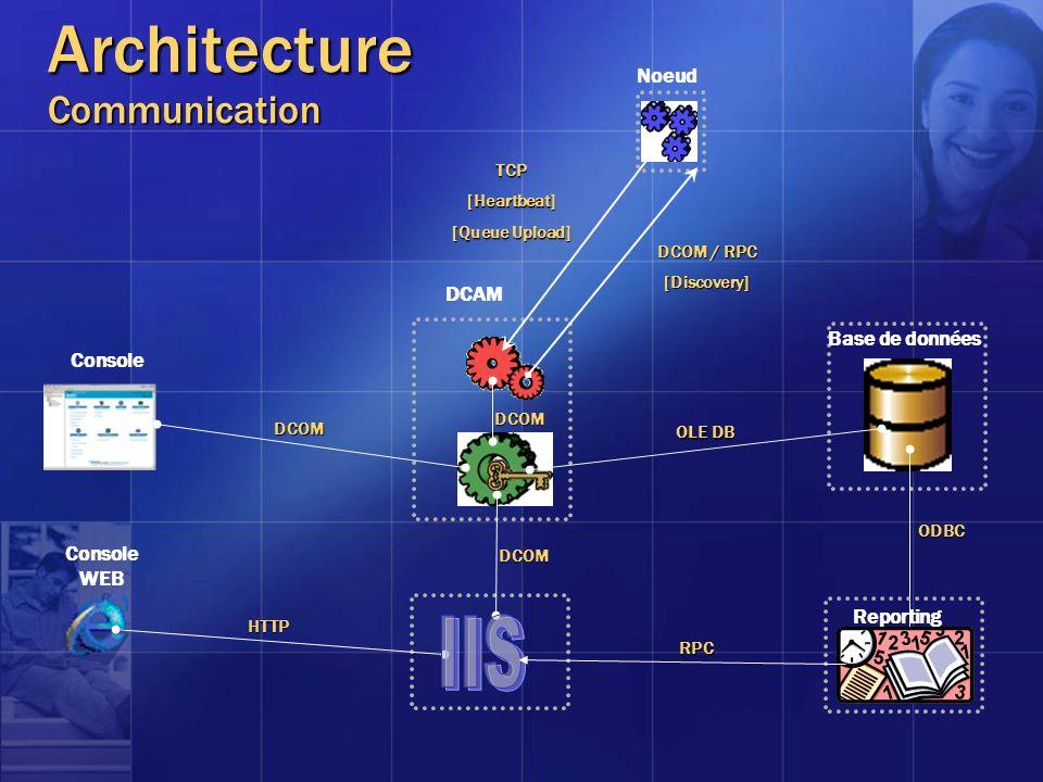 Architecture Communication Noeud Console Base de données DCAM Reporting Console WEB HTTP DCOM DCOM OLE DB ODBC DCOM / RPC [Discovery] TCP[Heartbeat] [