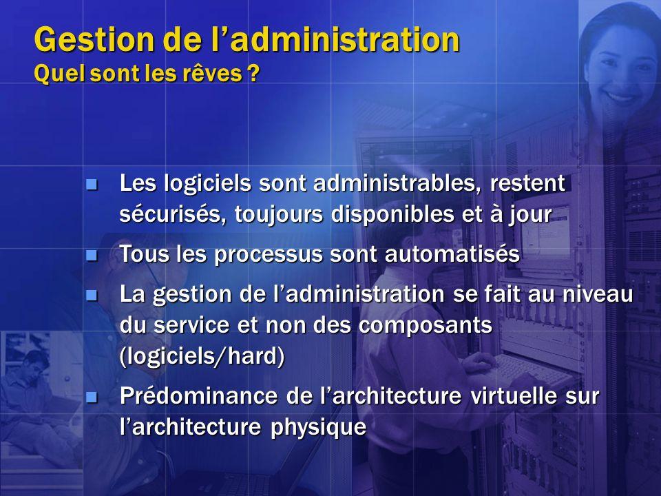 Gestion de ladministration Quel sont les rêves ? Les logiciels sont administrables, restent sécurisés, toujours disponibles et à jour Les logiciels so