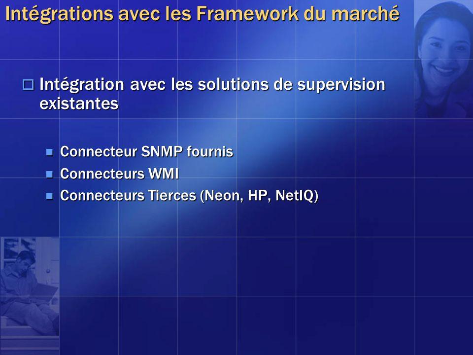 Intégrations avec les Framework du marché Intégration avec les solutions de supervision existantes Intégration avec les solutions de supervision exist