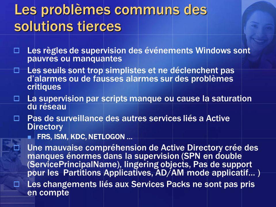 Les problèmes communs des solutions tierces Les règles de supervision des événements Windows sont pauvres ou manquantes Les seuils sont trop simpliste