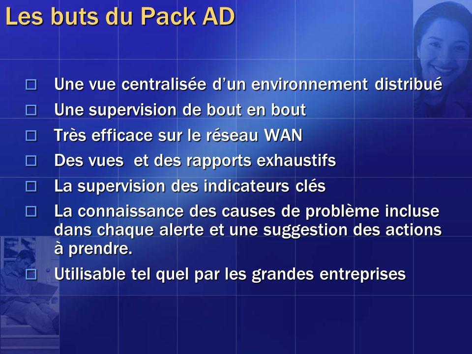Les buts du Pack AD Une vue centralisée dun environnement distribué Une vue centralisée dun environnement distribué Une supervision de bout en bout Un