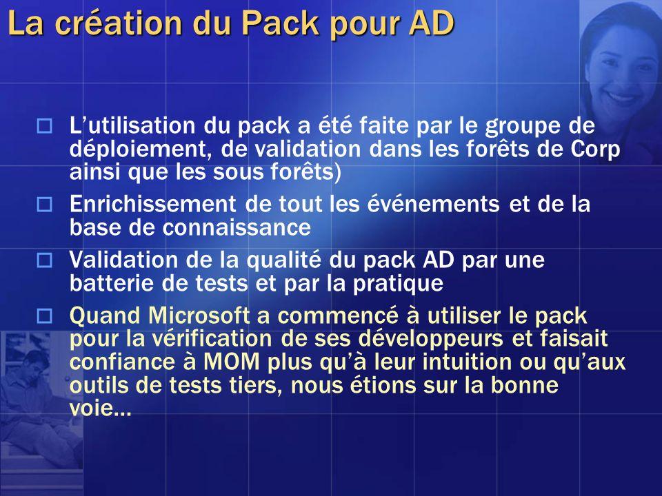 La création du Pack pour AD Lutilisation du pack a été faite par le groupe de déploiement, de validation dans les forêts de Corp ainsi que les sous fo