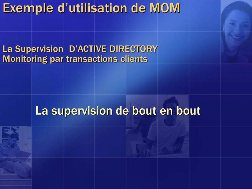 La supervision de bout en bout Exemple dutilisation de MOM La Supervision DACTIVE DIRECTORY Monitoring par transactions clients