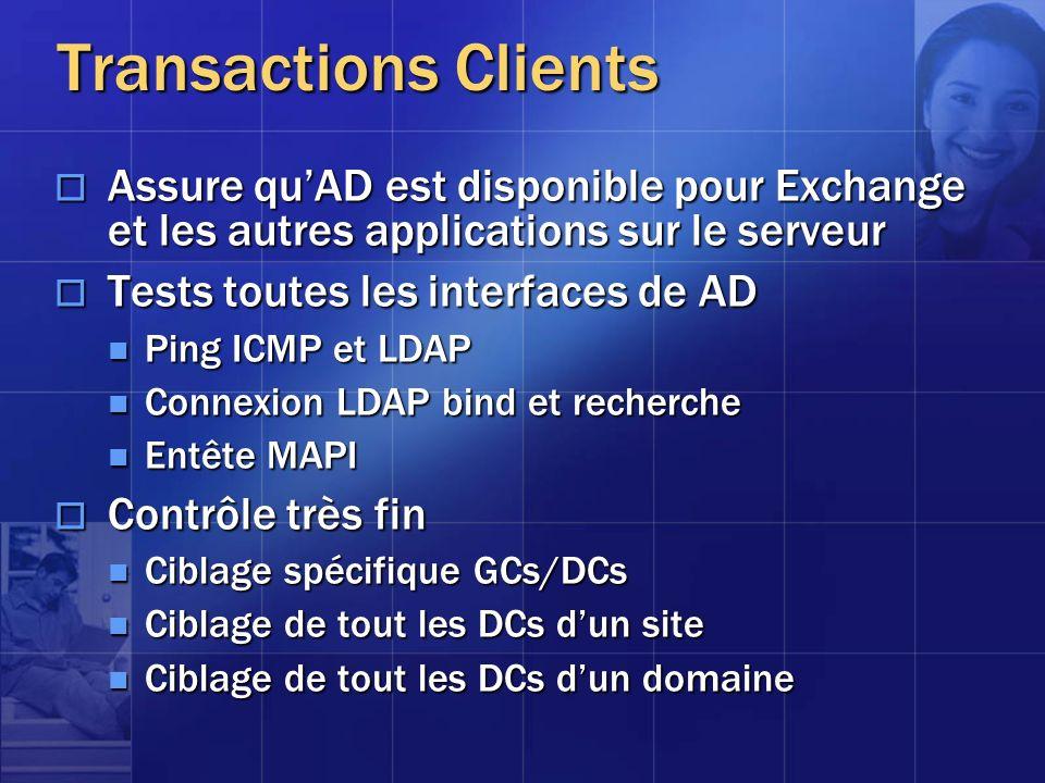 Transactions Clients Assure quAD est disponible pour Exchange et les autres applications sur le serveur Assure quAD est disponible pour Exchange et le