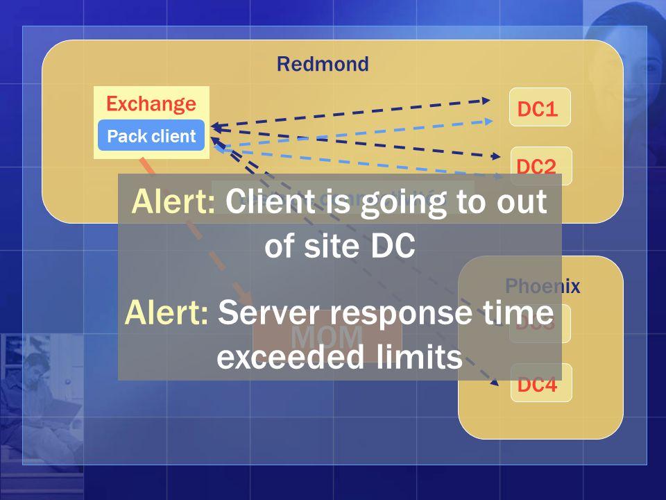 Phoenix DC3 DC4 Redmond DC1 DC2 Exchange MOM Pack client tests de connectivités Alert: Client is going to out of site DC Alert: Server response time e