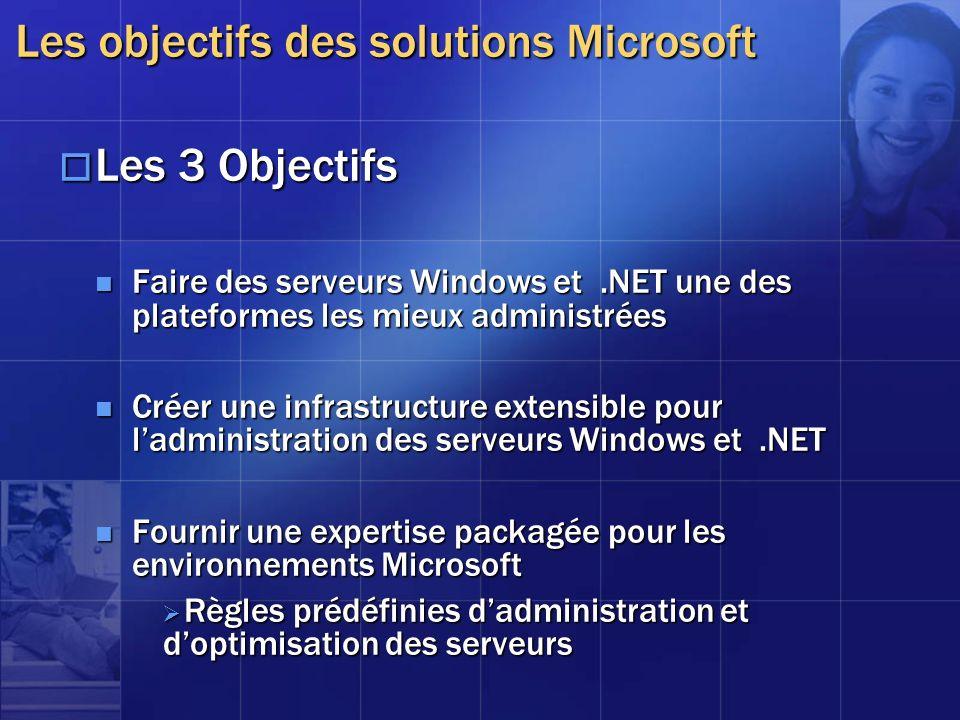 Les objectifs des solutions Microsoft Les 3 Objectifs Les 3 Objectifs Faire des serveurs Windows et.NET une des plateformes les mieux administrées Fai