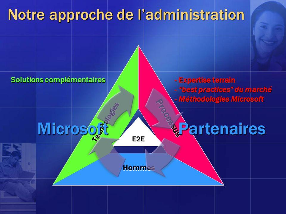 Notre approche de ladministration E2E Hommes Technologies Processus MicrosoftPartenaires - Expertise terrain - best practices du marché - Méthodologie