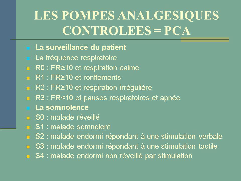 LES POMPES ANALGESIQUES CONTROLEES = PCA La surveillance du patient La fréquence respiratoire R0 : FR10 et respiration calme R1 : FR10 et ronflements