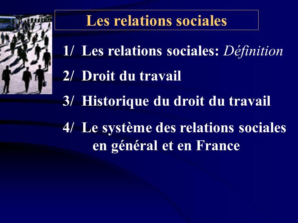 Les relations sociales 1/ Les relations sociales: Définition 2/ Droit du travail 3/ Historique du droit du travail 4/ Le système des relations sociales en général et en France