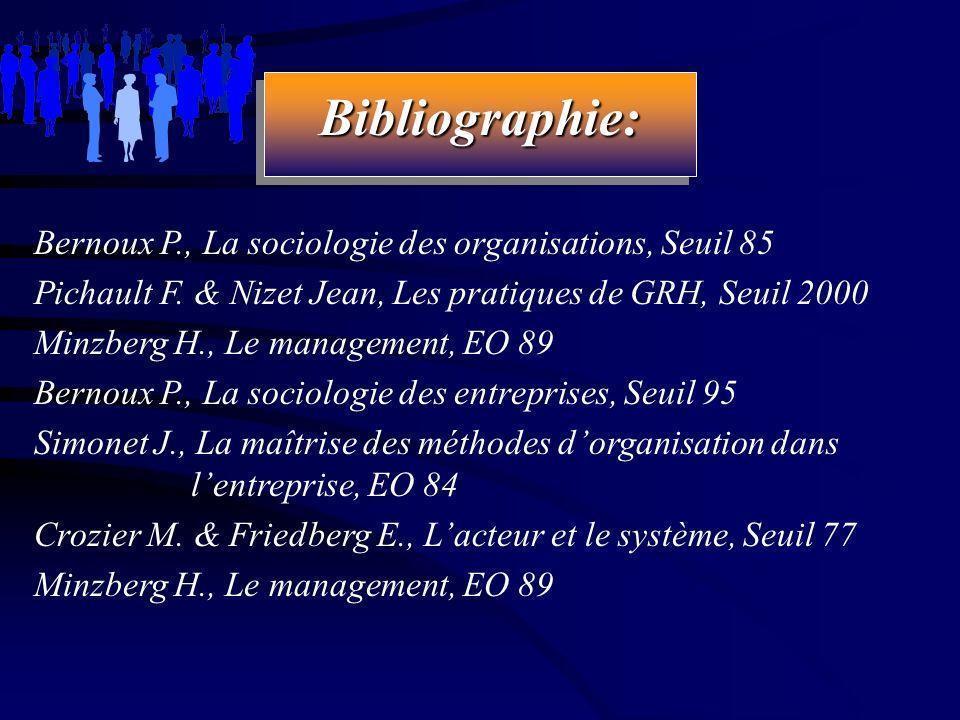 Bernoux P., La sociologie des organisations, Seuil 85 Pichault F. & Nizet Jean, Les pratiques de GRH, Seuil 2000 Minzberg H., Le management, EO 89 Ber