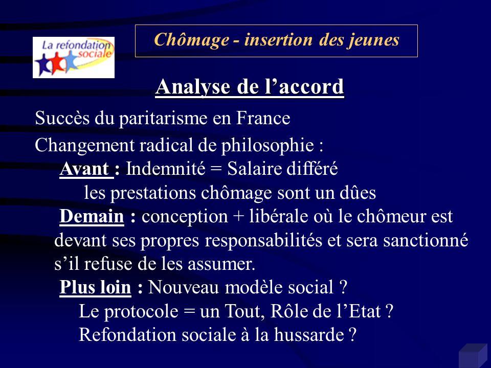 Analyse de laccord Succès du paritarisme en France Changement radical de philosophie : Avant : Indemnité = Salaire différé les prestations chômage son