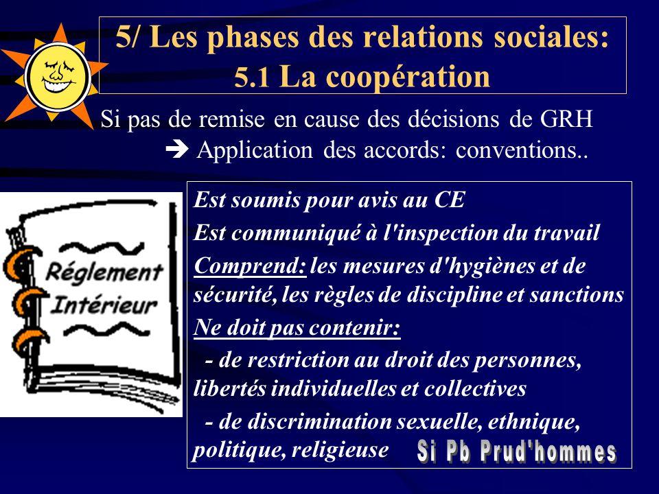 5/ Les phases des relations sociales: 5.1 La coopération Si pas de remise en cause des décisions de GRH Application des accords: conventions.. Est sou