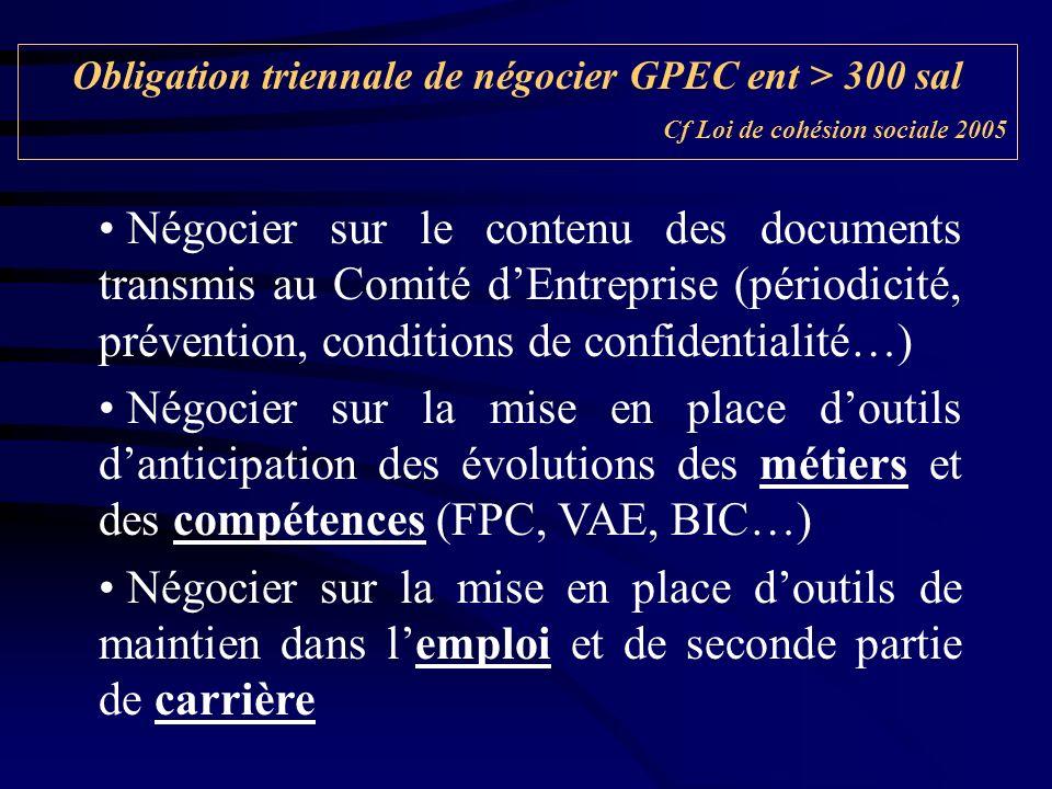 Négocier sur le contenu des documents transmis au Comité dEntreprise (périodicité, prévention, conditions de confidentialité…) Négocier sur la mise en