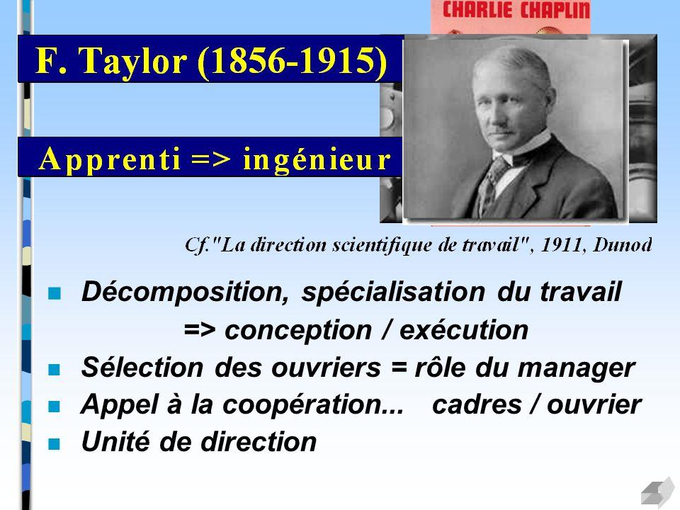Décomposition, spécialisation du travail => conception / exécution Sélection des ouvriers = rôle du manager Appel à la coopération... cadres / ouvrier