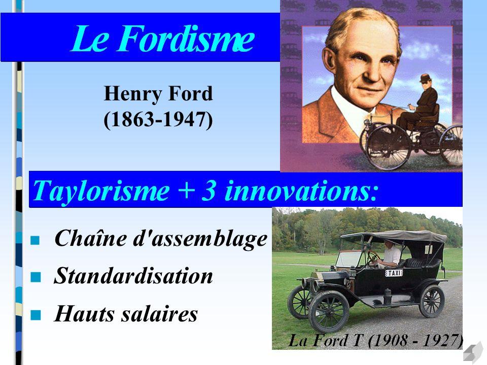 Henry Ford (1863-1947) Chaîne d'assemblage Standardisation Hauts salaires