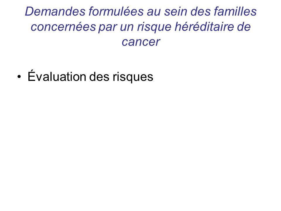 Demandes formulées au sein des familles concernées par un risque héréditaire de cancer Évaluation des risques