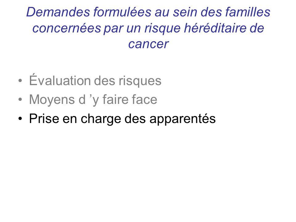 Demandes formulées au sein des familles concernées par un risque héréditaire de cancer Évaluation des risques Moyens d y faire face Prise en charge de
