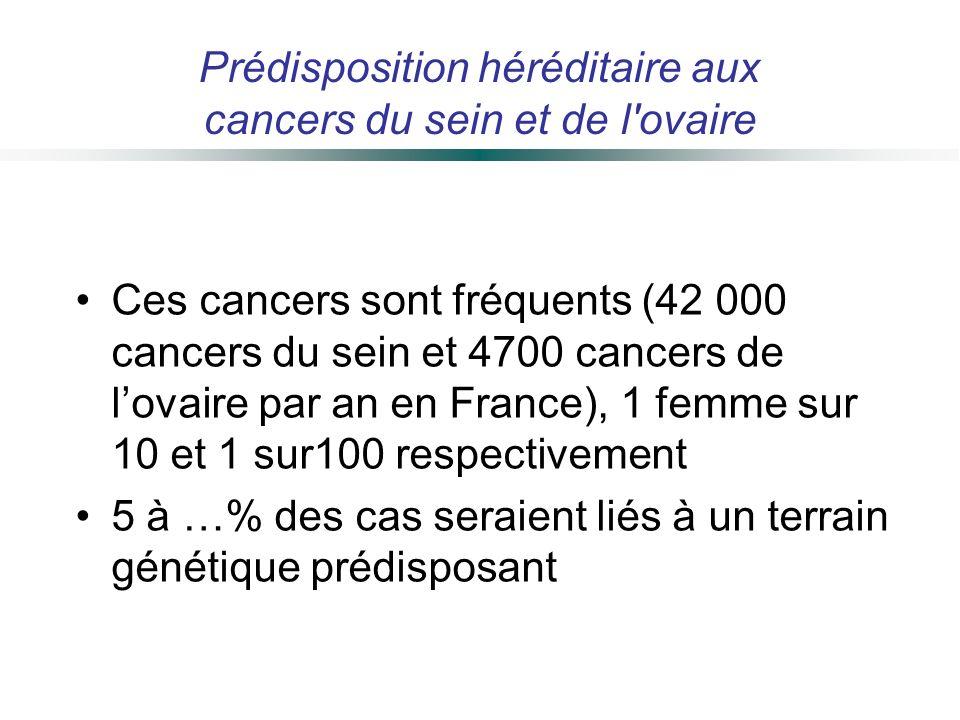 Ces cancers sont fréquents (42 000 cancers du sein et 4700 cancers de lovaire par an en France), 1 femme sur 10 et 1 sur100 respectivement 5 à …% des