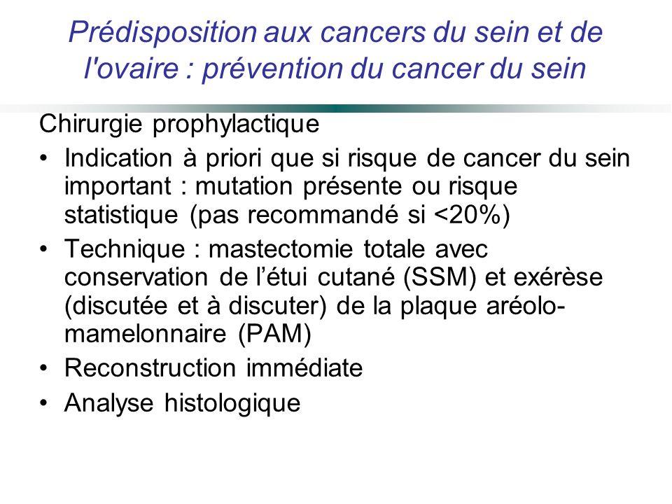 Chirurgie prophylactique Indication à priori que si risque de cancer du sein important : mutation présente ou risque statistique (pas recommandé si <2