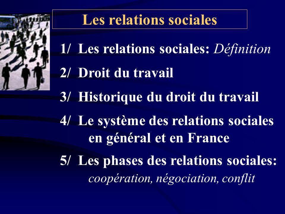 Les relations sociales 1/ Les relations sociales: Définition 2/ Droit du travail 3/ Historique du droit du travail 4/ Le système des relations sociales en général et en France 5/ Les phases des relations sociales: coopération, négociation, conflit