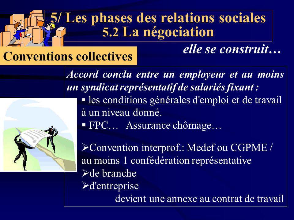 5/ Les phases des relations sociales 5.2 La négociation Accord conclu entre un employeur et au moins un syndicat représentatif de salariés fixant : les conditions générales d emploi et de travail à un niveau donné.