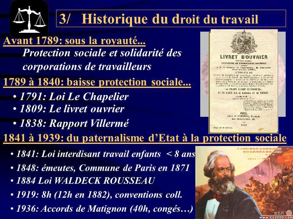 Avant 1789: sous la royauté...