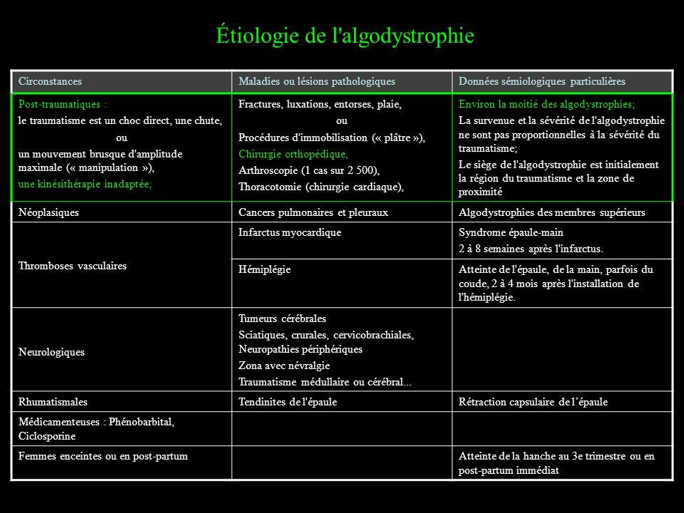 Étiologie de l'algodystrophie CirconstancesMaladies ou lésions pathologiquesDonnées sémiologiques particulières Post-traumatiques : le traumatisme est