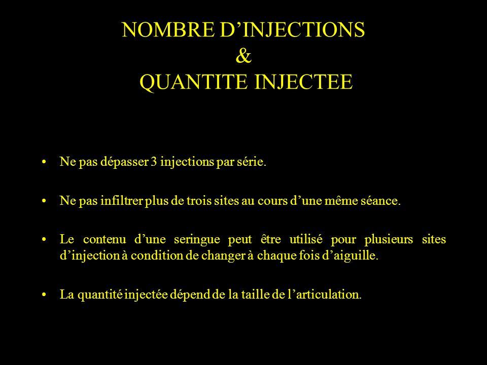 NOMBRE DINJECTIONS & QUANTITE INJECTEE Ne pas dépasser 3 injections par série. Ne pas infiltrer plus de trois sites au cours dune même séance. Le cont