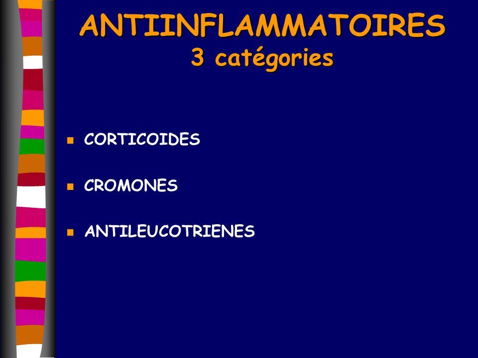 ANTIINFLAMMATOIRES 3 catégories n CORTICOIDES n CROMONES n ANTILEUCOTRIENES