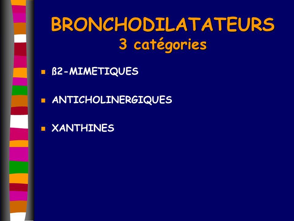 BRONCHODILATATEURS 3 catégories n ß2-MIMETIQUES n ANTICHOLINERGIQUES n XANTHINES