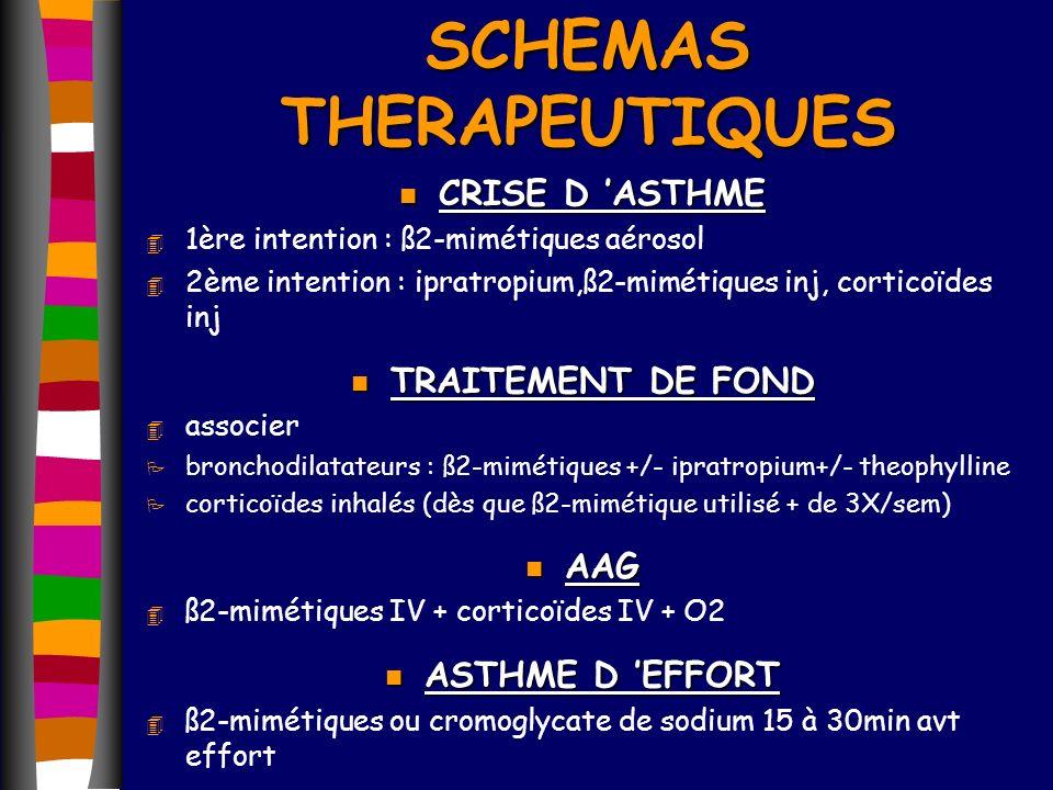 n CRISE D ASTHME 4 1ère intention : ß2-mimétiques aérosol 4 2ème intention : ipratropium,ß2-mimétiques inj, corticoïdes inj n TRAITEMENT DE FOND 4 ass