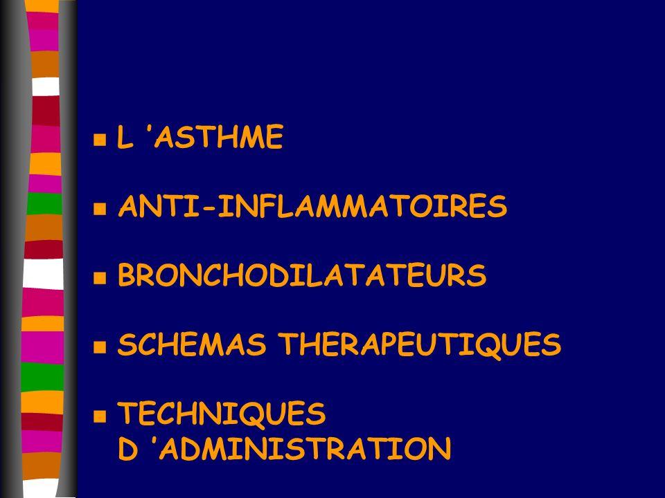n CRISE D ASTHME 4 1ère intention : ß2-mimétiques aérosol 4 2ème intention : ipratropium,ß2-mimétiques inj, corticoïdes inj n TRAITEMENT DE FOND 4 associer P bronchodilatateurs : ß2-mimétiques +/- ipratropium+/- theophylline P corticoïdes inhalés (dès que ß2-mimétique utilisé + de 3X/sem) n AAG 4 ß2-mimétiques IV + corticoïdes IV + O2 n ASTHME D EFFORT 4 ß2-mimétiques ou cromoglycate de sodium 15 à 30min avt effort SCHEMAS THERAPEUTIQUES