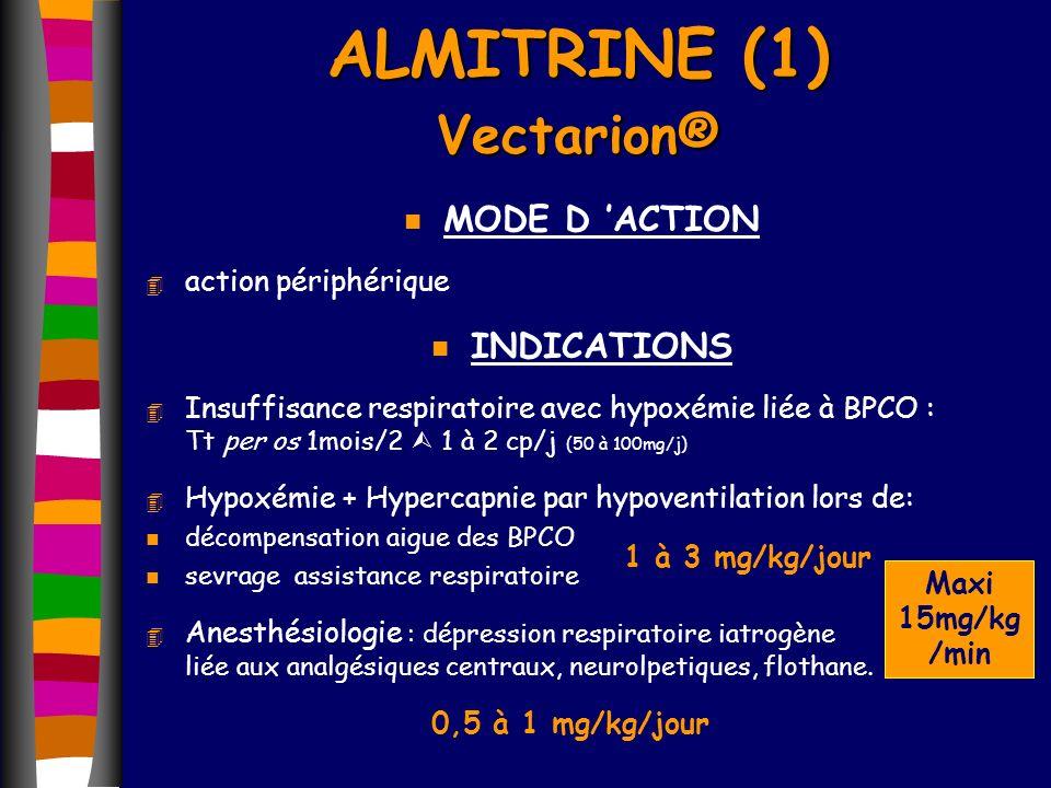 n MODE D ACTION 4 action périphérique n INDICATIONS 4 Insuffisance respiratoire avec hypoxémie liée à BPCO : Tt per os 1mois/2 1 à 2 cp/j (50 à 100mg/
