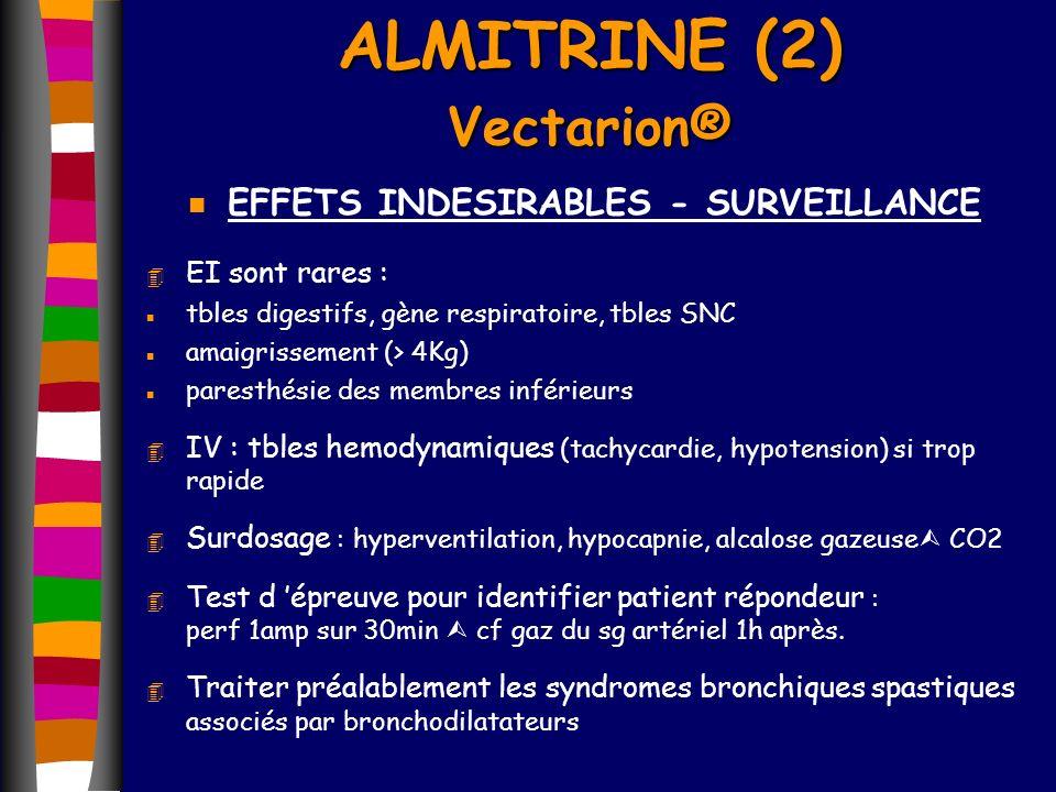 n EFFETS INDESIRABLES - SURVEILLANCE 4 EI sont rares : n tbles digestifs, gène respiratoire, tbles SNC n amaigrissement (> 4Kg) n paresthésie des memb