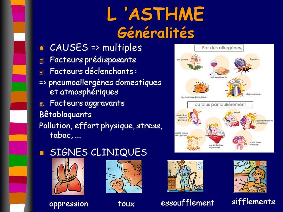 n ASTHME CHRONIQUE Intermittent Persistant léger Persistant modéré Persistant sévère n ASTHME AIGU Crise simple Phases dexacerbation Asthme Aigu Grave (AAG) L ASTHME Types dasthme En fonction de : - Fréquence et durée des crises - DEP, VEMS Signes de gravité de lasthme aigu -Signes respiratoires : cyanose, sueurs, difficulté à parler, tousser, orthopnée, ….