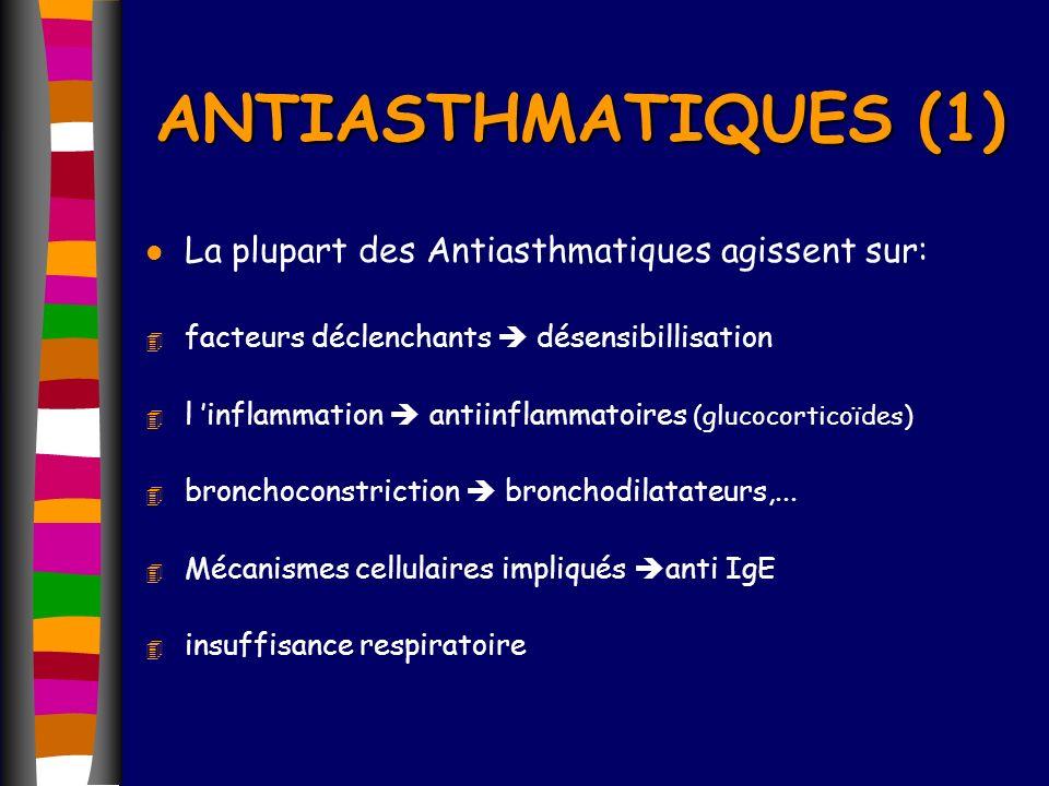 ANTIASTHMATIQUES (2) INFLAMMATION LIBERATION MEDIATEURS BRONCHOACTIFS BRONCHOCONSTRICTION INSUFFISANCE RESPIRATOIRE Corticoïdes Cromones Anti- histaminiques Antagonistes des récepteurs aux leucotriènes ß2- mimétiques xanthines atropiniques ALLERGENESASTHME INTRINSEQUE Omalizumab