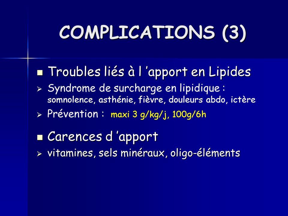 Troubles liés à l apport en Lipides Troubles liés à l apport en Lipides Syndrome de surcharge en lipidique : somnolence, asthénie, fièvre, douleurs ab