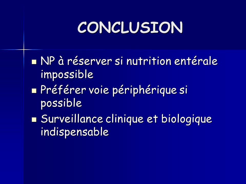 NP à réserver si nutrition entérale impossible NP à réserver si nutrition entérale impossible Préférer voie périphérique si possible Préférer voie pér