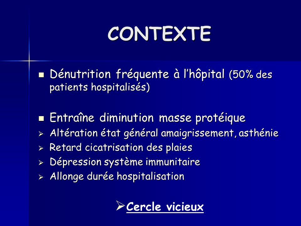 CONTEXTE Dénutrition fréquente à lhôpital (50% des patients hospitalisés) Dénutrition fréquente à lhôpital (50% des patients hospitalisés) Entraîne di