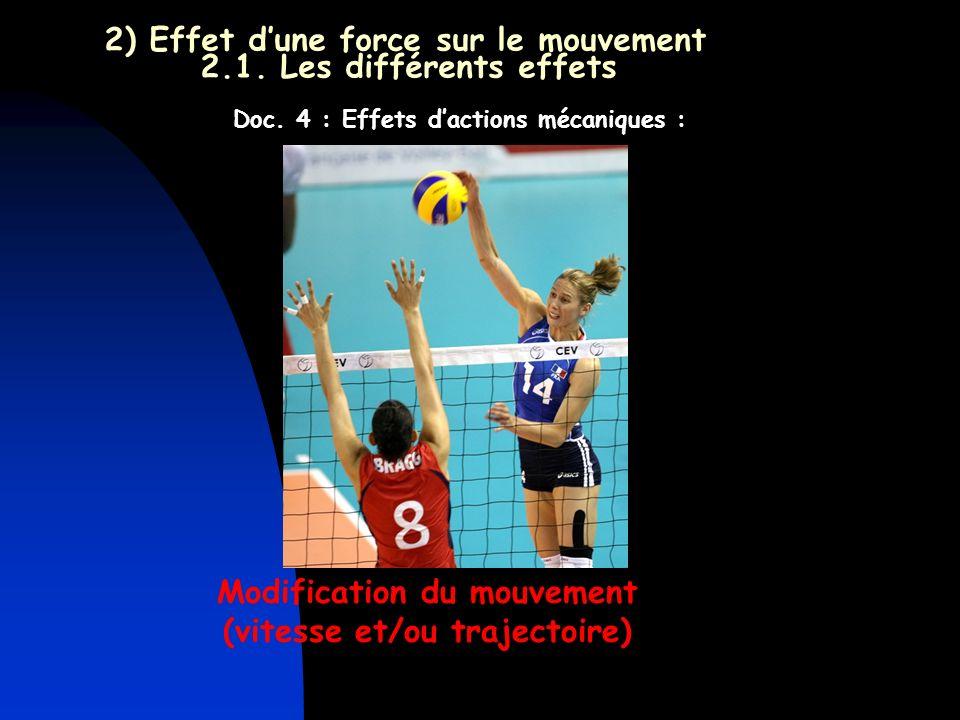 2) Effet dune force sur le mouvement 2.1.Les différents effets Doc.