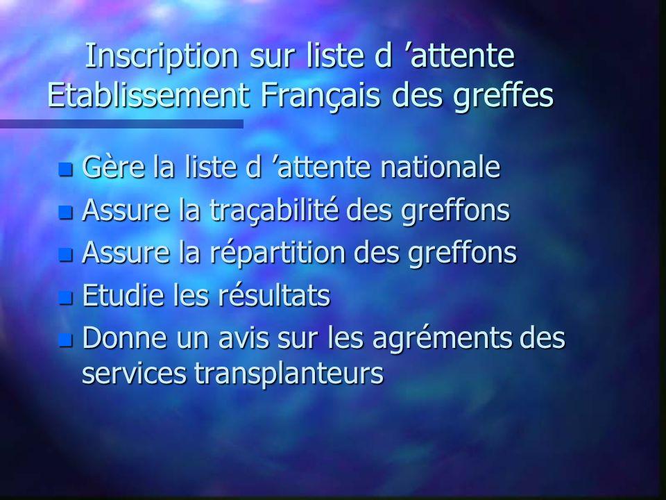 Inscription sur liste d attente Etablissement Français des greffes n Gère la liste d attente nationale n Assure la traçabilité des greffons n Assure l