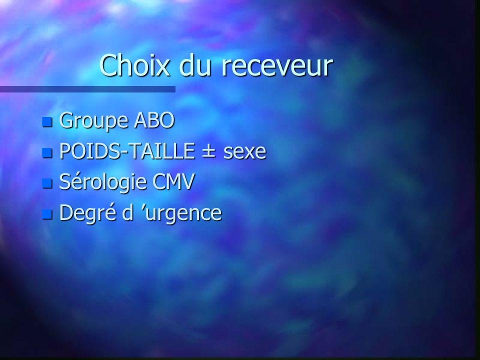 Choix du receveur n Groupe ABO n POIDS-TAILLE ± sexe n Sérologie CMV n Degré d urgence