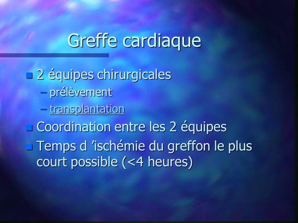 Greffe cardiaque n 2 équipes chirurgicales –prélèvement –transplantation transplantation n Coordination entre les 2 équipes n Temps d ischémie du gref