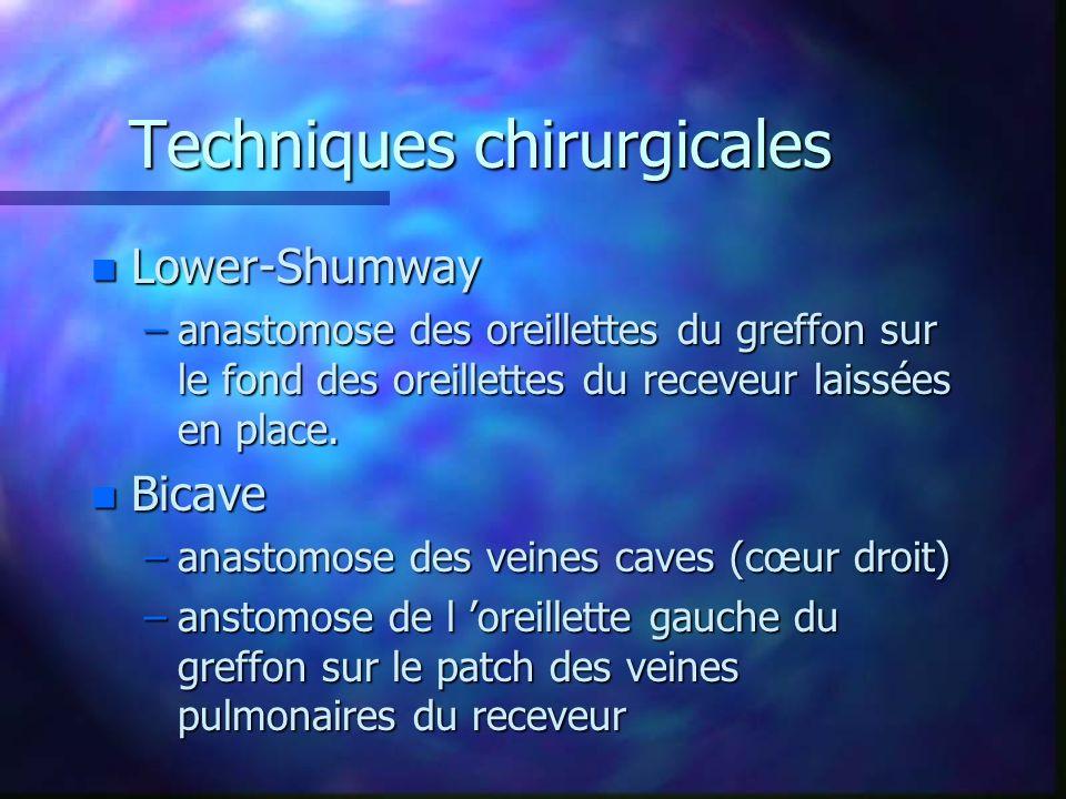 Techniques chirurgicales n Lower-Shumway –anastomose des oreillettes du greffon sur le fond des oreillettes du receveur laissées en place. n Bicave –a