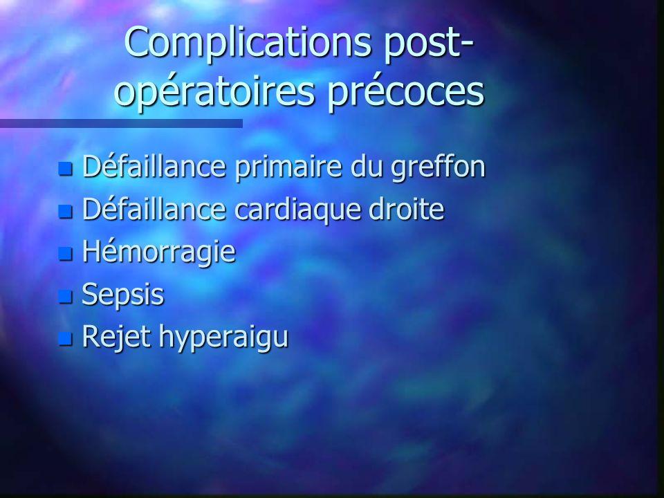 Complications post- opératoires précoces n Défaillance primaire du greffon n Défaillance cardiaque droite n Hémorragie n Sepsis n Rejet hyperaigu