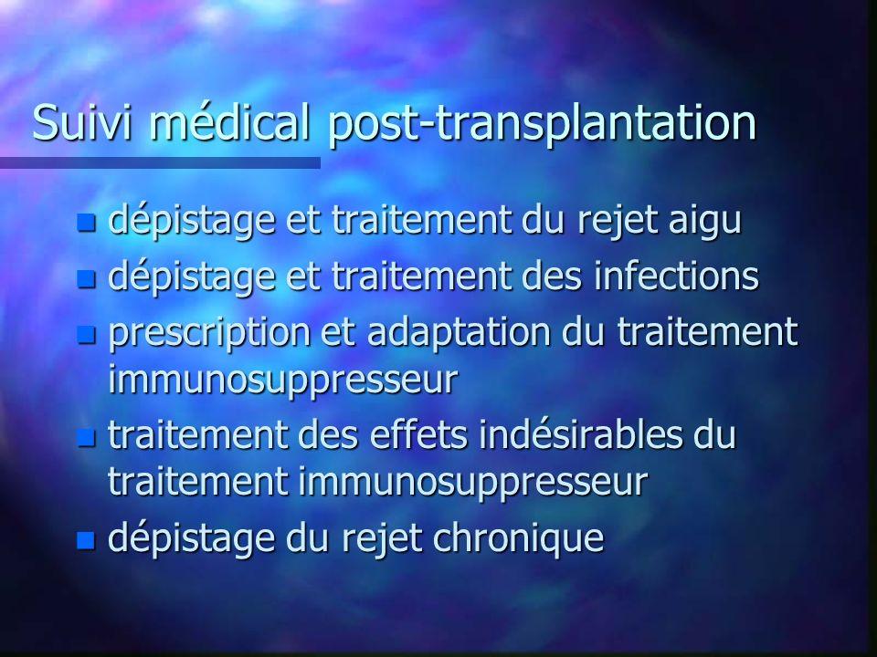 Suivi médical post-transplantation n dépistage et traitement du rejet aigu n dépistage et traitement des infections n prescription et adaptation du tr
